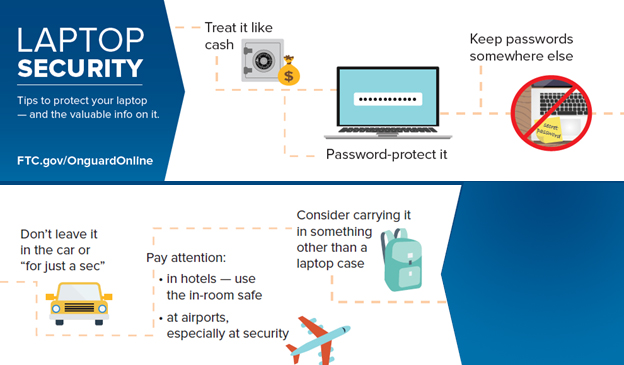 Laptop security - Tips to protect your laptop and the valuable info on it.